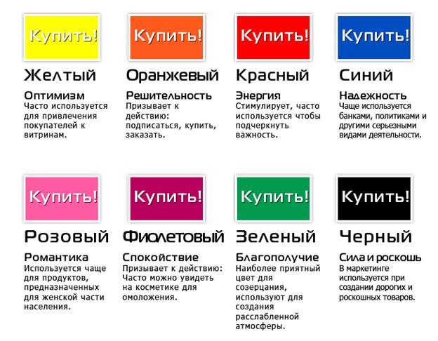 для студентов, благоприятные цветовые контрасты для покупателей отдельным видам